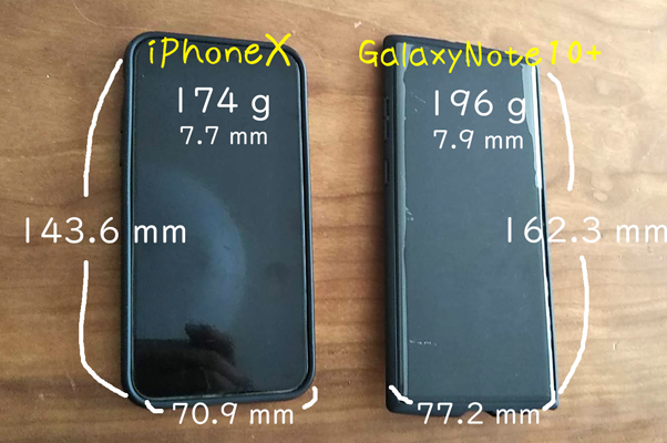 iPhoneXとGalaxyNote10+のサイズ比較